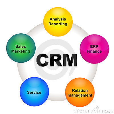 Free CRM Royalty Free Stock Images - 19394569