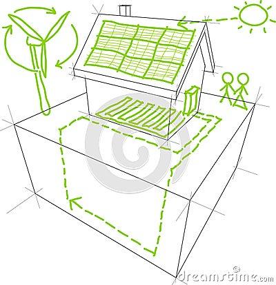 Croquis d énergie renouvelable