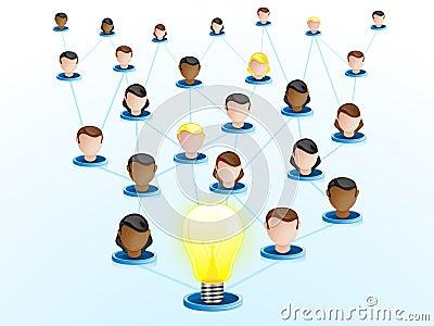 Crowdsourcing δίκτυο δημιουργικότη&
