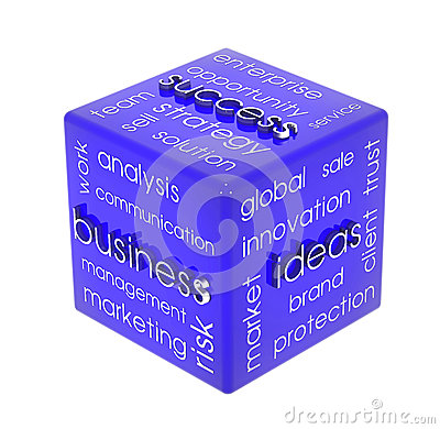 Cubo do negócio