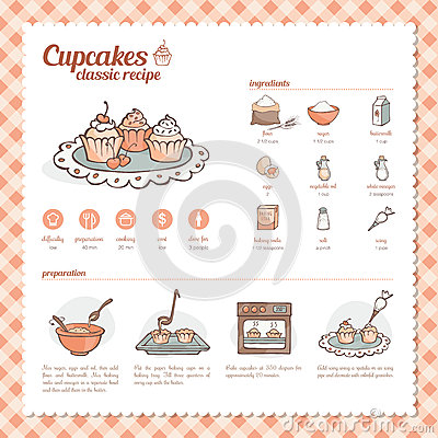 Free Cupcakes Classic Recipe Royalty Free Stock Images - 50039369