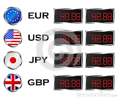 Currency rate board