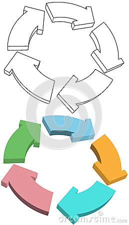 Curvy Arrows cycle recycle colors drawing