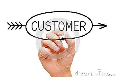 Customer Arrow Concept