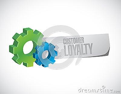 customer loyalty thesis