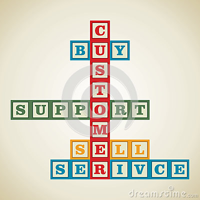 Customer and related word