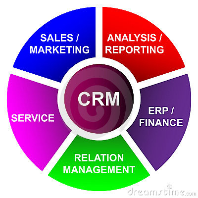 Customer relationship business management - vector
