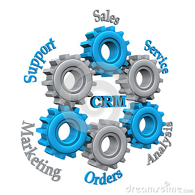 Customer Relationship Managementwork