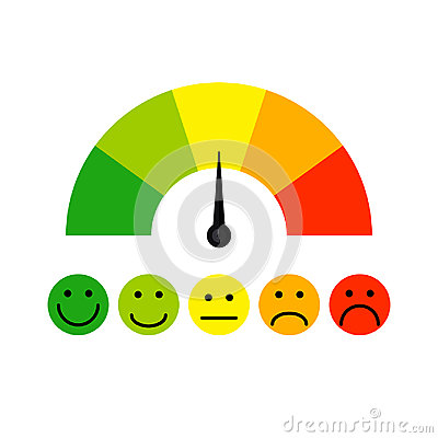Customer satisfaction meter with different emotion Vector Illustration