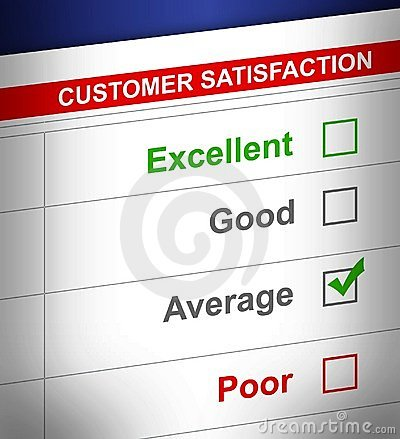 Customer service survey with average selected.