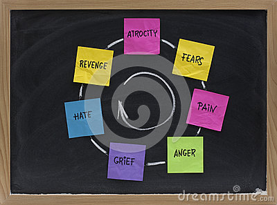 Cycle of fears, pain, anger, grief, revenge
