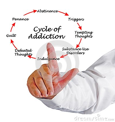 Free Cycle Of Addiction Stock Images - 105047424