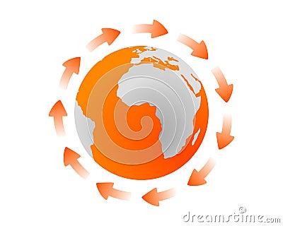 Cykl globalny
