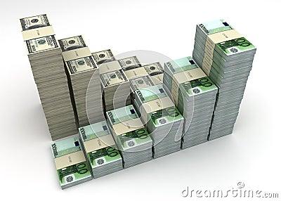 Dólar y gráfico euro del balance del dinero en circulación