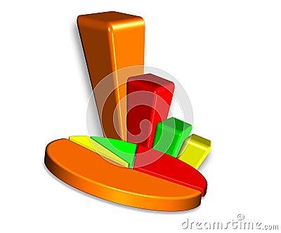 3D Bar & Pie chart
