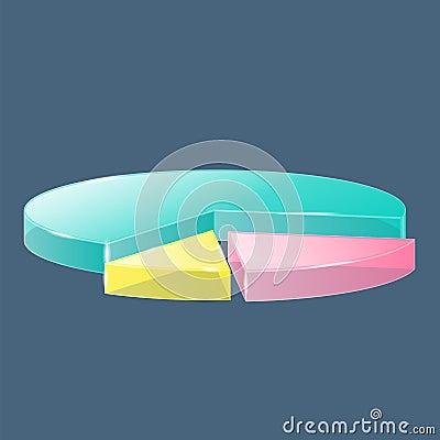 3D glass pie chart