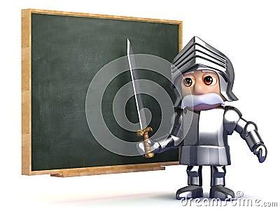 3d Knight classes