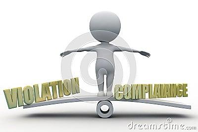 3d man violation compliance