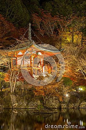Daigoji Temple Kyoto Night