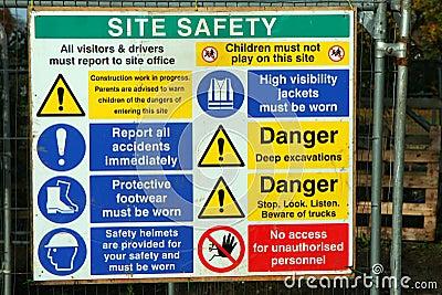 Danger signs construction site.