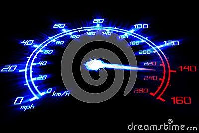 Dangerous speed