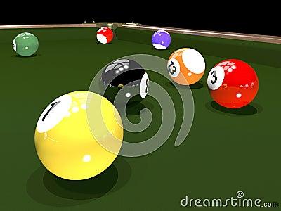 Das Spiel von Billard
