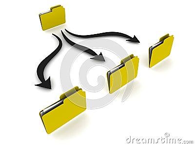 Data folder operations