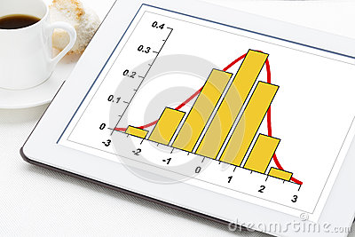 Data histogram on digital tablet
