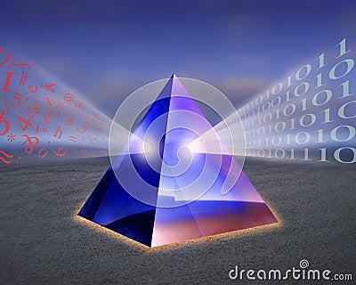 Data sorting prism