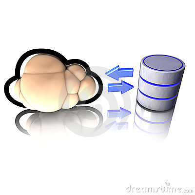 Database access through cloud computing
