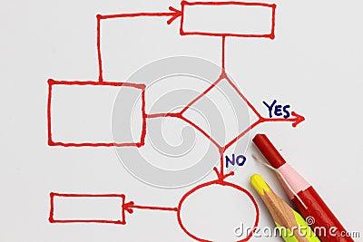 Database diagram or flowchart