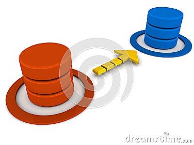 Database migration sync