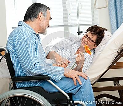 Date in hospital