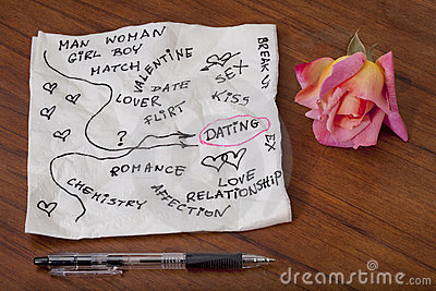 Dating and romance - napkin doodle