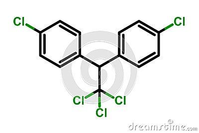 DDT formula