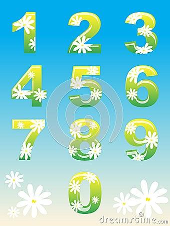 De aantallen van de lente