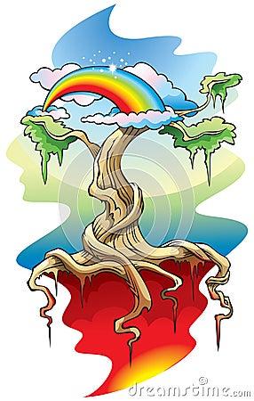 De boom van de Wereld