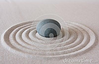 De cirkel van Zen