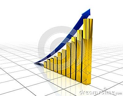 De commerciële groei