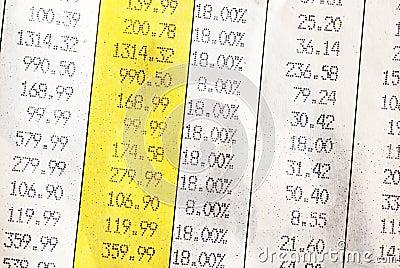 De details van de rekening