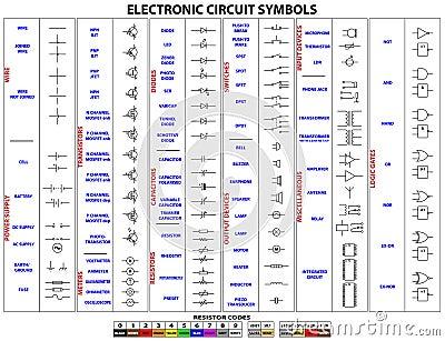De elektronische Symbolen van de Kring
