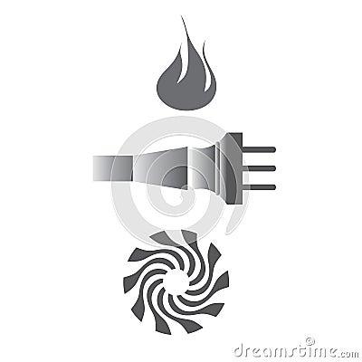 De elementen van de energie