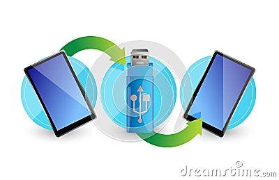 De flitsaandrijving van de computer rond twee tabletten