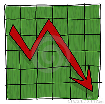 De grafiek die van de pijl daalt