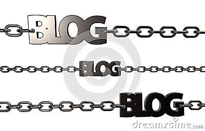 De kettingen van Blog