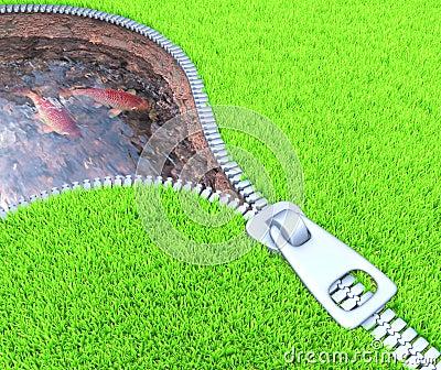 De Manipulatie van het milieu