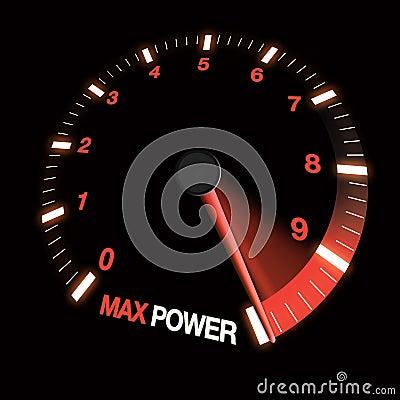 De maximum wijzerplaat van de machtssnelheid