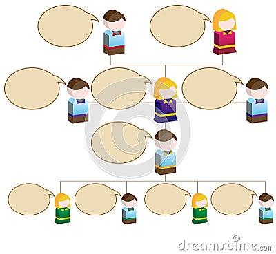 De Organisatorische Grafiek van de diversiteit