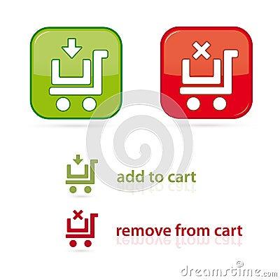 De pictogrammen van het boodschappenwagentje