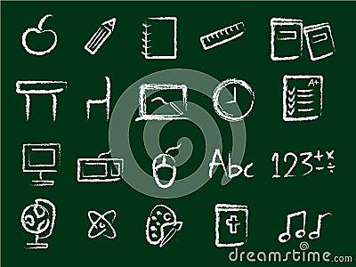 De Pictogrammen van het onderwijs